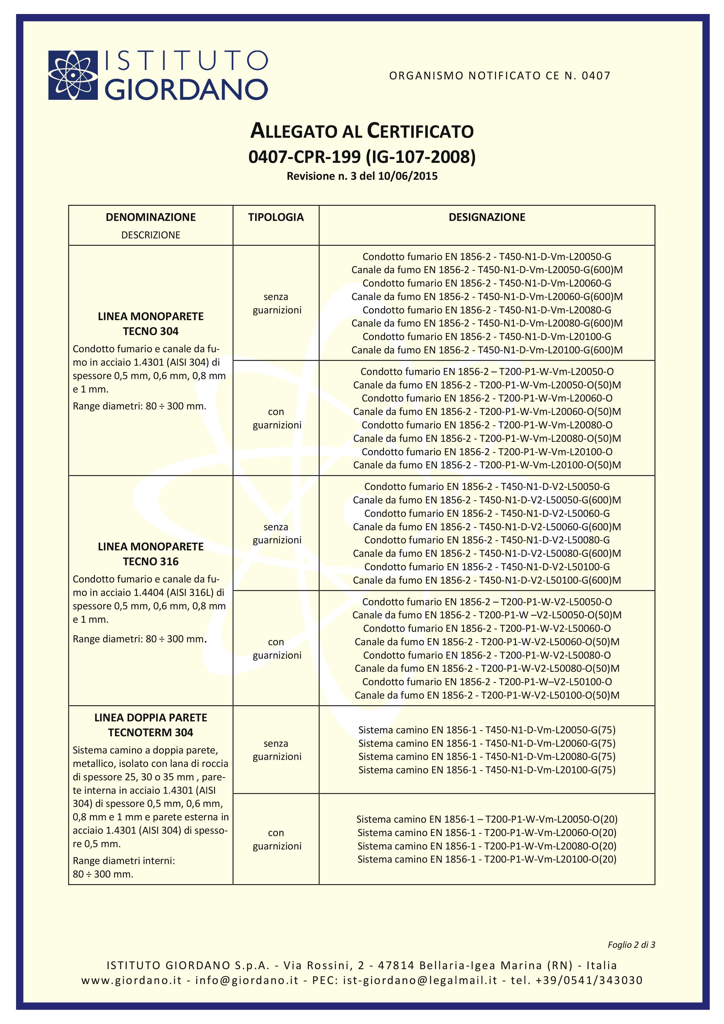 certificato tecnometal camini metallici 2